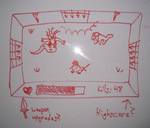 Onslaught!s first whiteboard